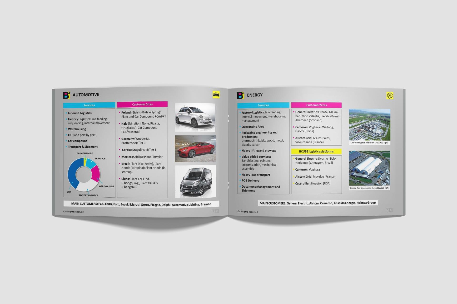 Bcube Company Profile